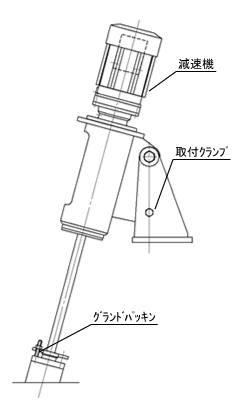 Agitator mounted with a portable clamp